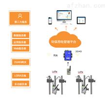 AcrelCloud-3000辽宁省环保用电云平台 企业治污管理