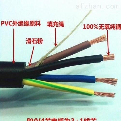 RVVZ电源电缆RVVZ4X1.0电缆厂家