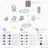 远程抄表能耗监测系统
