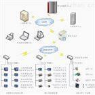 电能量计量计费系统