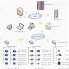能源数据在线监测系统