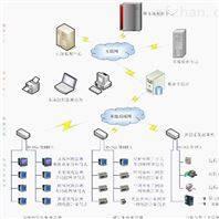 电力物联网平台