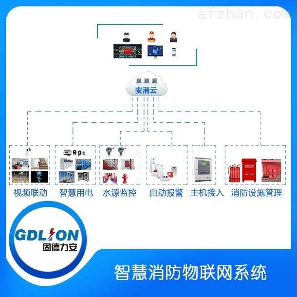 消防监控联动平台_平远县智慧消防试点项目