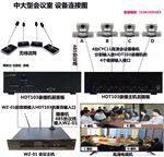 大中型会议室无线话筒像机跟踪录像