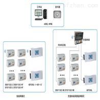 ACREL-RFMS商场预付费用电管理软件