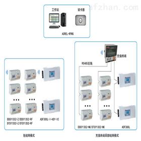 商场预付费用电管理软件