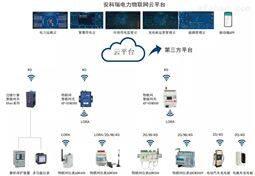 环保监测分表计电电表