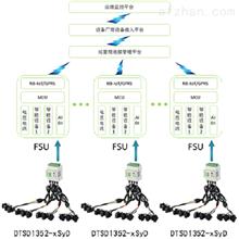 DTSD1352-8S交流多回路电力仪表 导轨安装 能耗系统用表