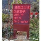 温州公园负氧离子含量检测