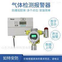 二氧化碳超标报警器 CO2泄漏报警装置