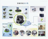 韦斯科技WIS智能图像跟踪系统V2.1