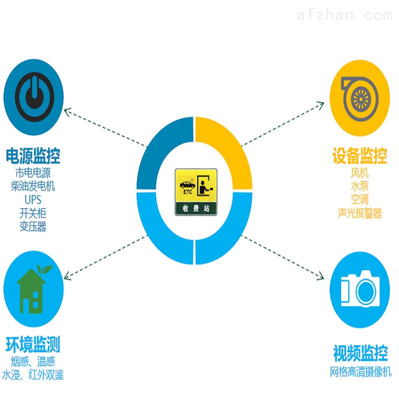 隧道变电所监控系统 电力系统