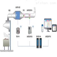 AcrelCloud-3500餐饮油烟在线监测平台