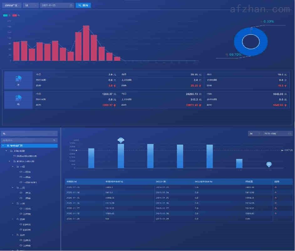 湖南永州能源管理平台方案能源监测管理平台