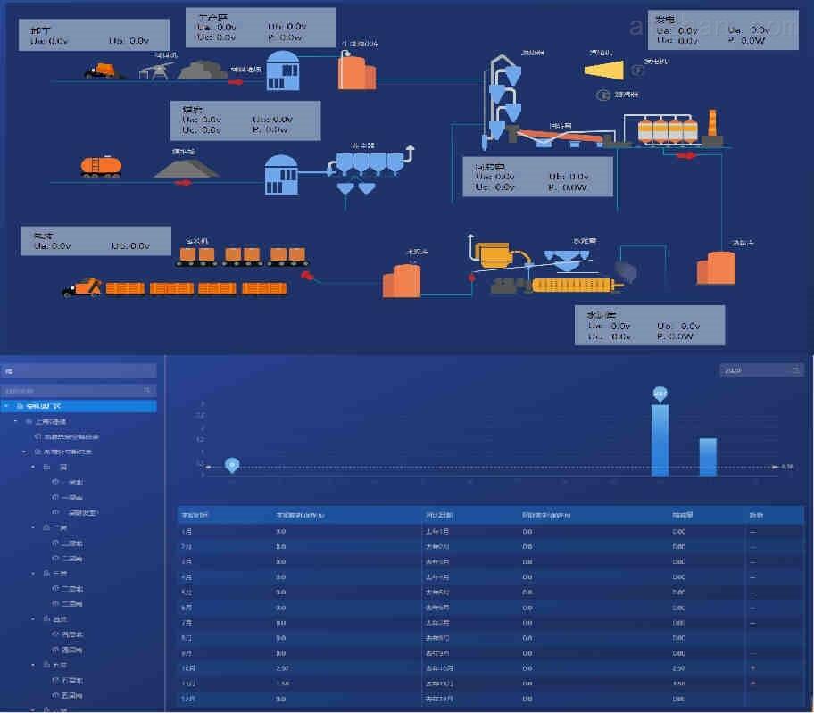 浙江宁波企业能源管理系统企业能源管控