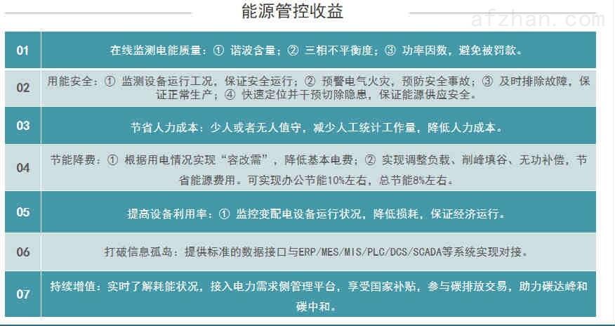 湖南湘潭能源互联网管理平台上市品牌