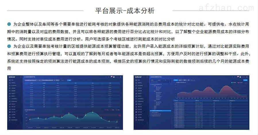 河北张家口集团企业能耗管控平台上市品牌