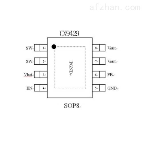 DC电源芯片CX9429
