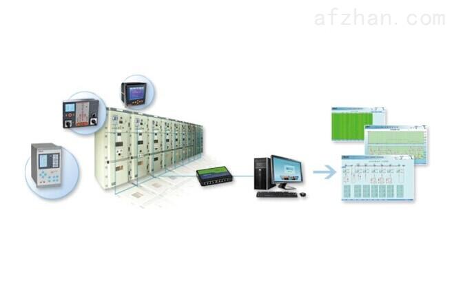 公建变电站智能管理系统
