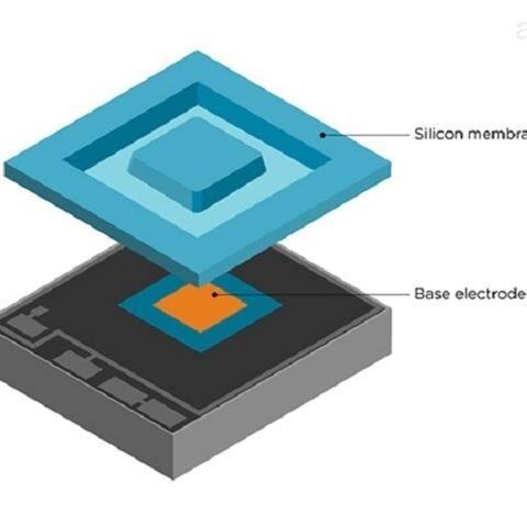 VAISALA 传感器用于测量压力
