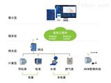 公建电力物联网平台