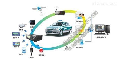 在线动态出租车视频监控_一键报警