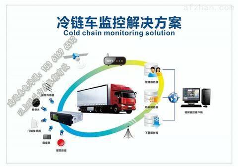 在线动态货车视频监控_物流车远程全景监控