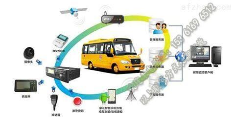 在线动态校车视频_GPS定位平台