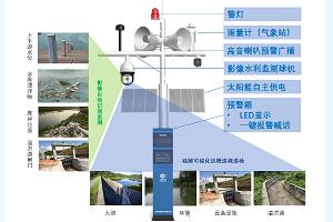 """天地伟业水雨情智能监测预警系统 为水库装上""""智慧眼"""""""
