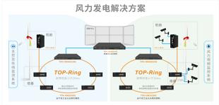 助力电力生产 拓普泰克方案的应用亮点