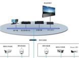 小区智能化系统之视频监控系统详解