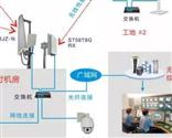 十大无线视频监控系统应用场景