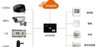 深圳电信与令令物联携手合作 共助国民经济数字化建设
