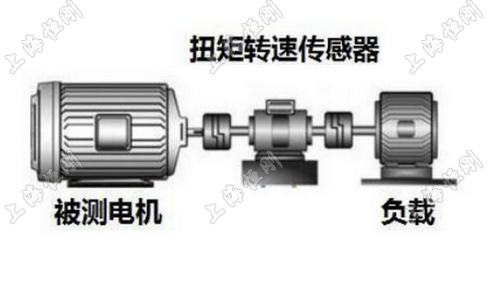 动态扭力测量仪
