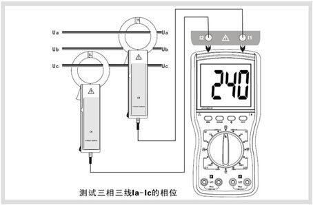 ETCR4200A-