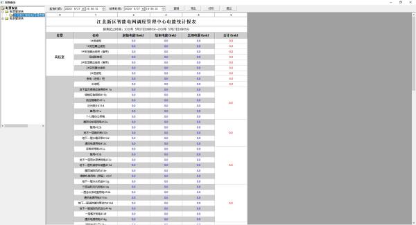 江苏某微电子有限公司电力监控系统的设计与应用