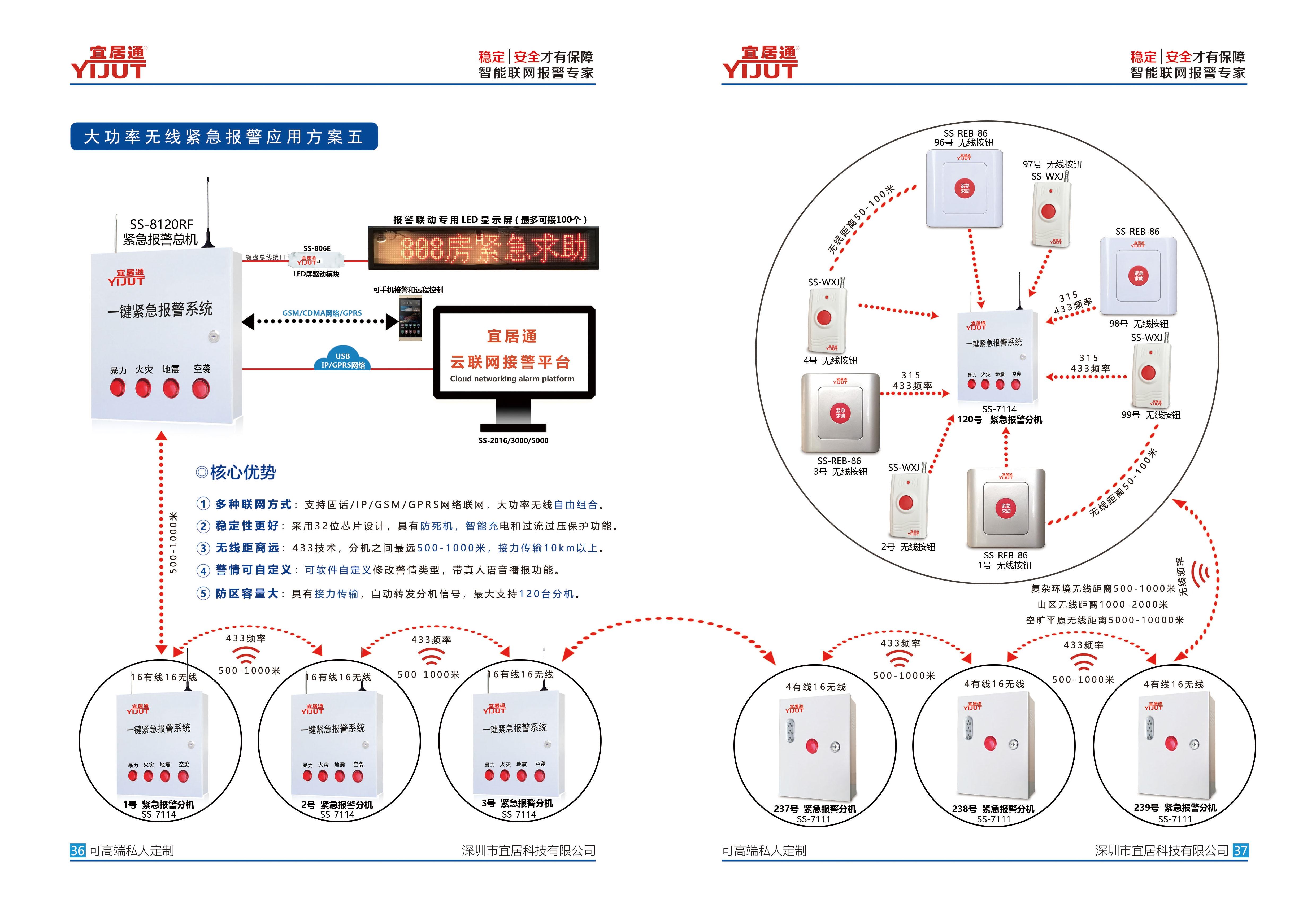 深圳宜居介绍一键紧急求助按钮有哪些好处?