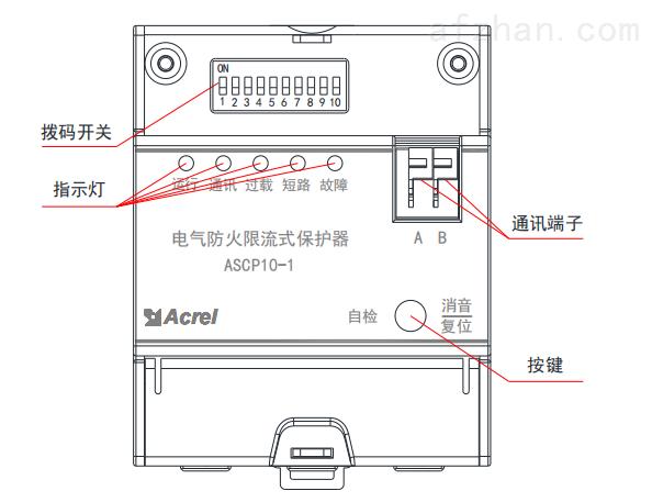 ASCP10-1型灭弧式保护装置面板