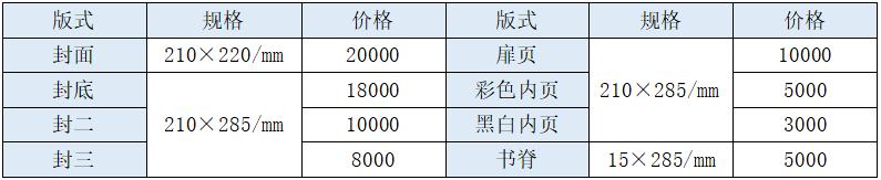 2022中国(江西)社会公共安全产品、智慧城市、人工智能暨5G技术应用博览会
